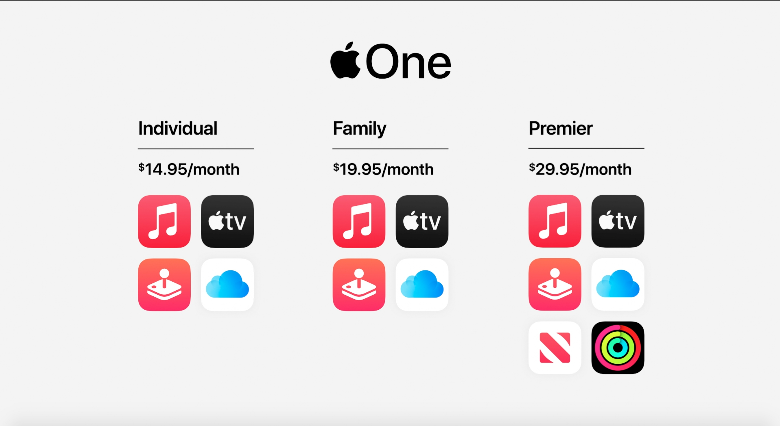 Apple introduces Watch Series 6, budget-friendly Watch SE and new iPads (KT25900915.PNG)