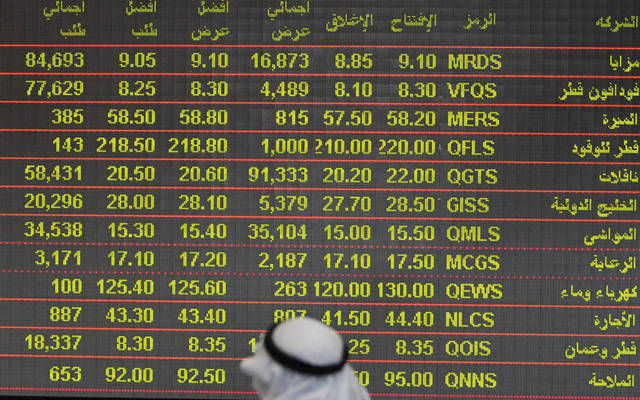 Mesaieed Petrochemical : QSE rises 209 pts at Thursday's
