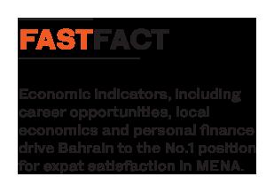 HSBC : Bahrain surges in 2018 HSBC Expat Explorer Survey
